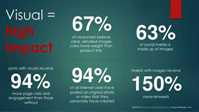 Statistiken1 Video Marketing